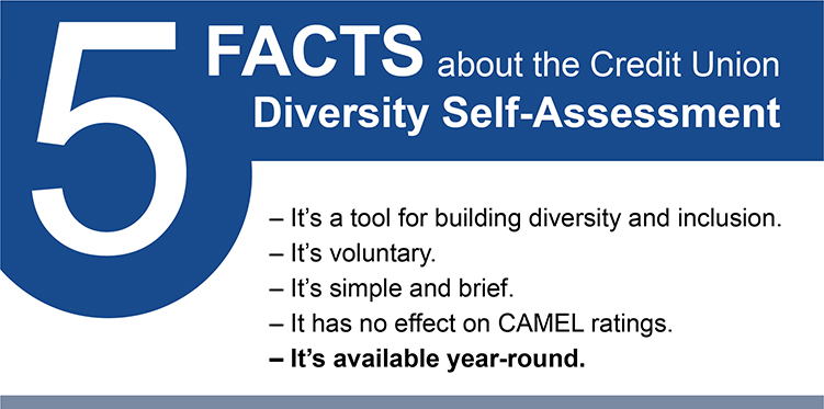 5 Facts about the Credit Union Diversity Self-Assessment. It's a tool for building diversity and inclusion. It's voluntary. It's simple and brief. It has no effect on CAMEL ratings. It's available year-round.